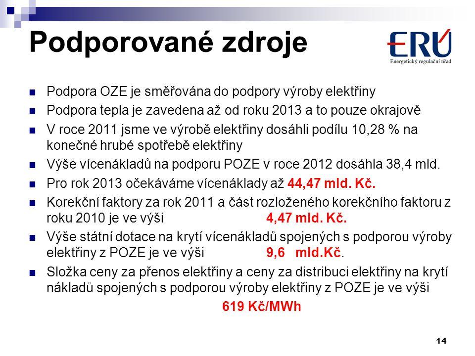 Podporované zdroje  Podpora OZE je směřována do podpory výroby elektřiny  Podpora tepla je zavedena až od roku 2013 a to pouze okrajově  V roce 201