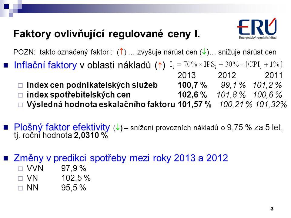 4 Předpokládaná spotřeba v roce 2013