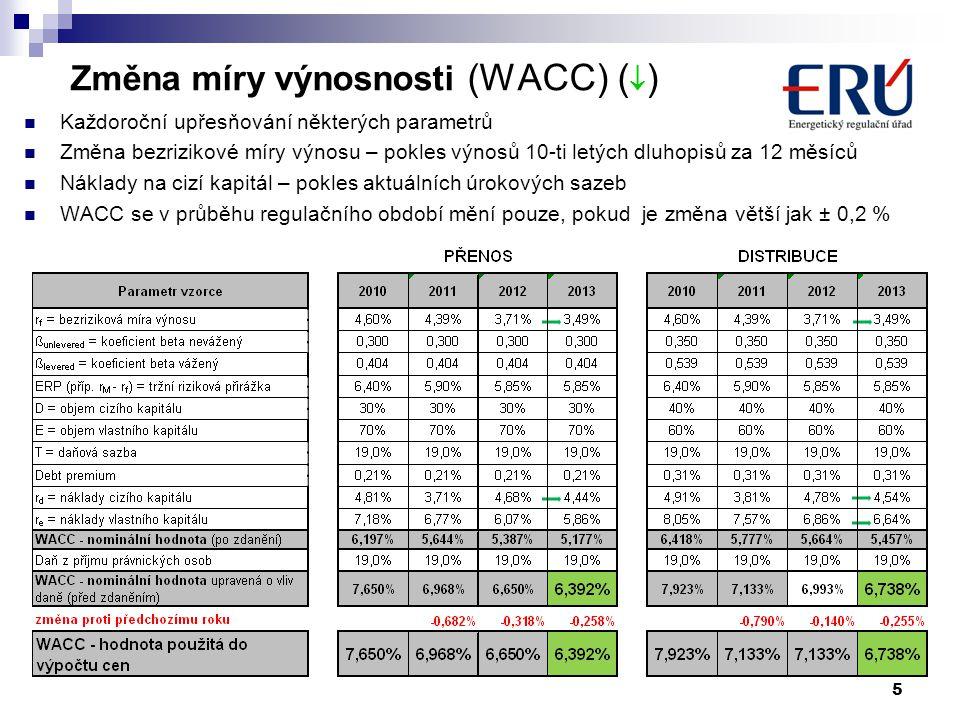 Děkuji za pozornost www.eru.cz eru@eru.cz
