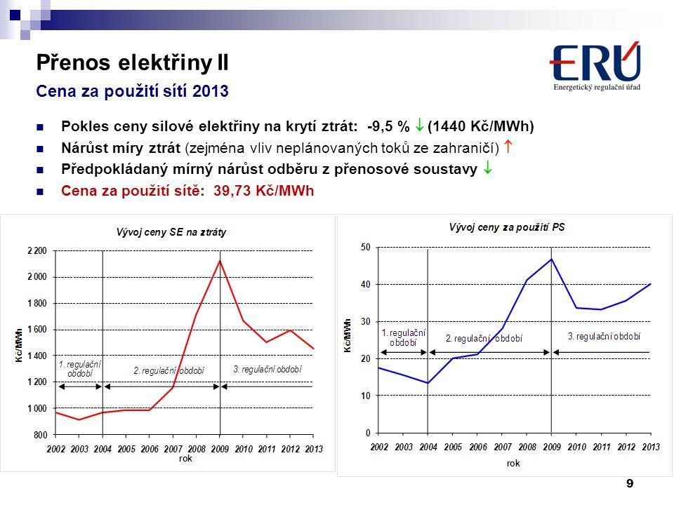 9 Přenos elektřiny II Cena za použití sítí 2013  Pokles ceny silové elektřiny na krytí ztrát: -9,5 %  (1440 Kč/MWh)  Nárůst míry ztrát (zejména vli