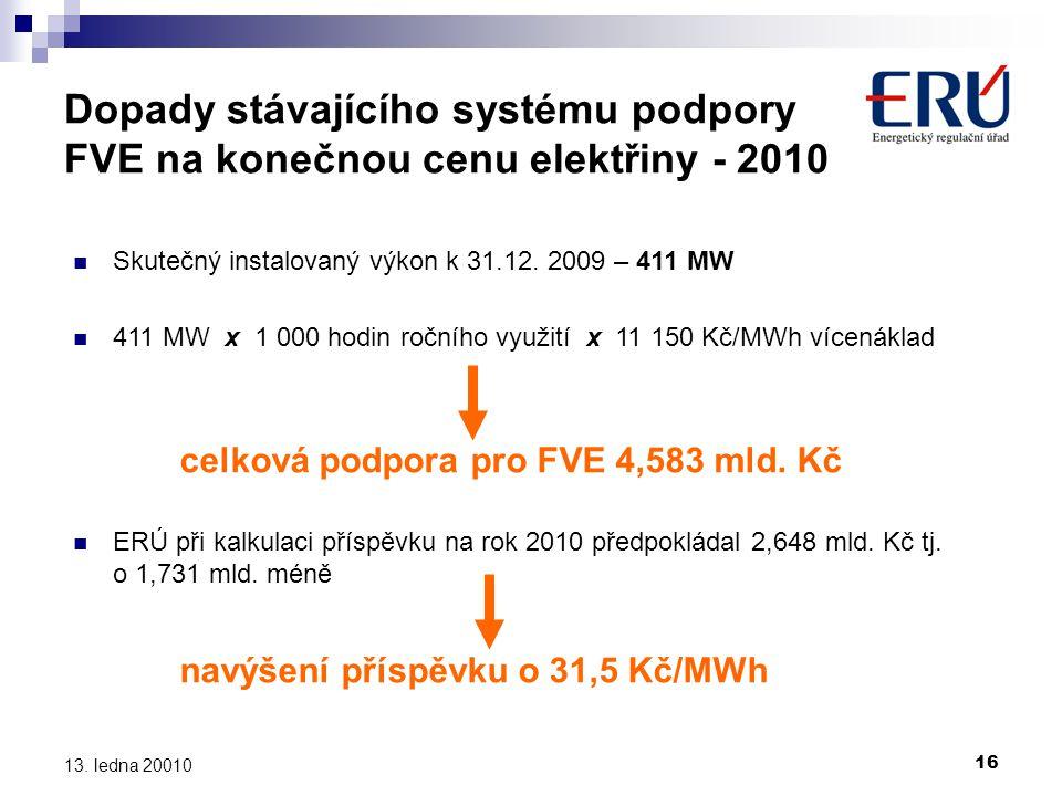 16 13. ledna 20010 Dopady stávajícího systému podpory FVE na konečnou cenu elektřiny - 2010  Skutečný instalovaný výkon k 31.12. 2009 – 411 MW  411