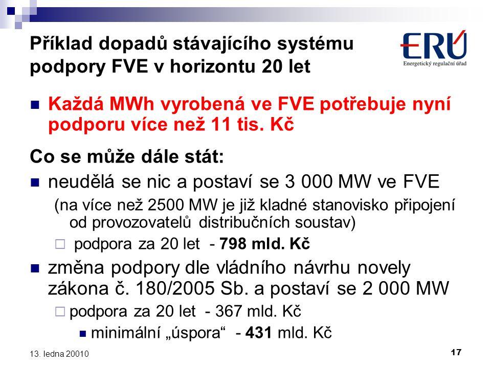 17 13. ledna 20010 Příklad dopadů stávajícího systému podpory FVE v horizontu 20 let  Každá MWh vyrobená ve FVE potřebuje nyní podporu více než 11 ti