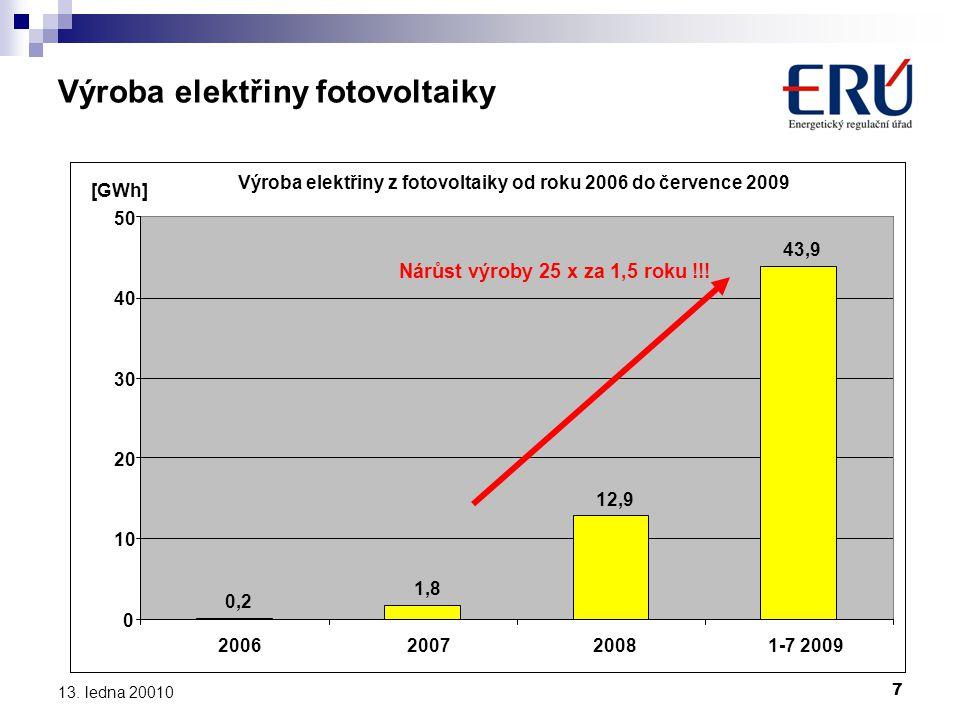 7 13. ledna 20010 0,2 1,8 12,9 43,9 0 10 20 30 40 50 2006200720081-7 2009 [GWh] Výroba elektřiny fotovoltaiky Nárůst výroby 25 x za 1,5 roku !!! Výrob