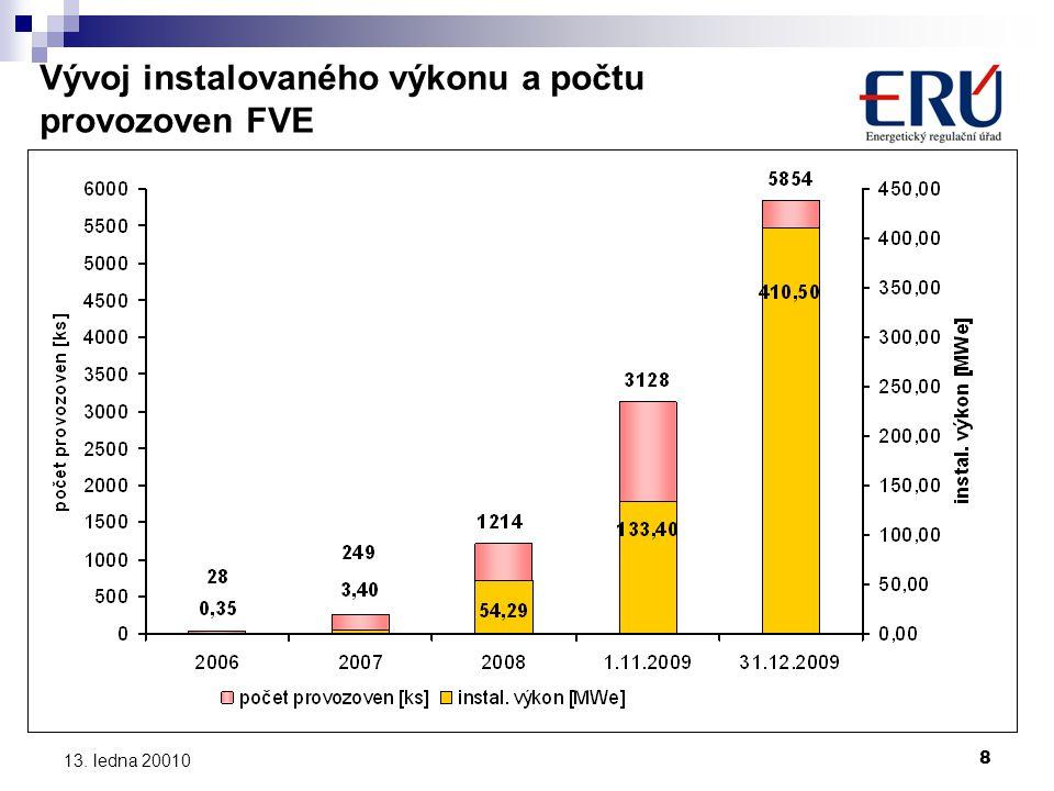 8 13. ledna 20010 Vývoj instalovaného výkonu a počtu provozoven FVE