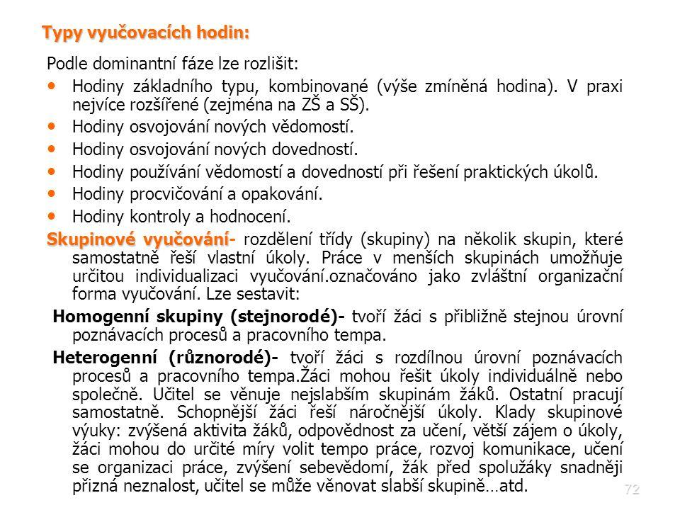 72 Typy vyučovacích hodin: Podle dominantní fáze lze rozlišit: • • Hodiny základního typu, kombinované (výše zmíněná hodina). V praxi nejvíce rozšířen