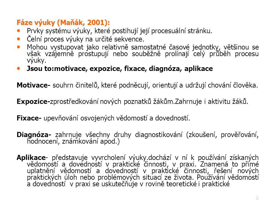 9 Fáze výuky (Maňák, 2001): • • Prvky systému výuky, které postihují její procesuální stránku. • • Čelní proces výuky na určité sekvence. • • Mohou vy