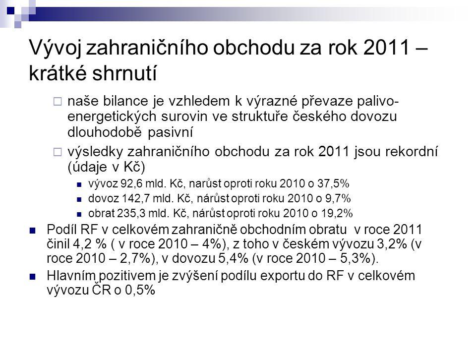 Vývoj zahraničního obchodu za rok 2011 – krátké shrnutí  naše bilance je vzhledem k výrazné převaze palivo- energetických surovin ve struktuře českého dovozu dlouhodobě pasivní  výsledky zahraničního obchodu za rok 2011 jsou rekordní (údaje v Kč)  vývoz 92,6 mld.