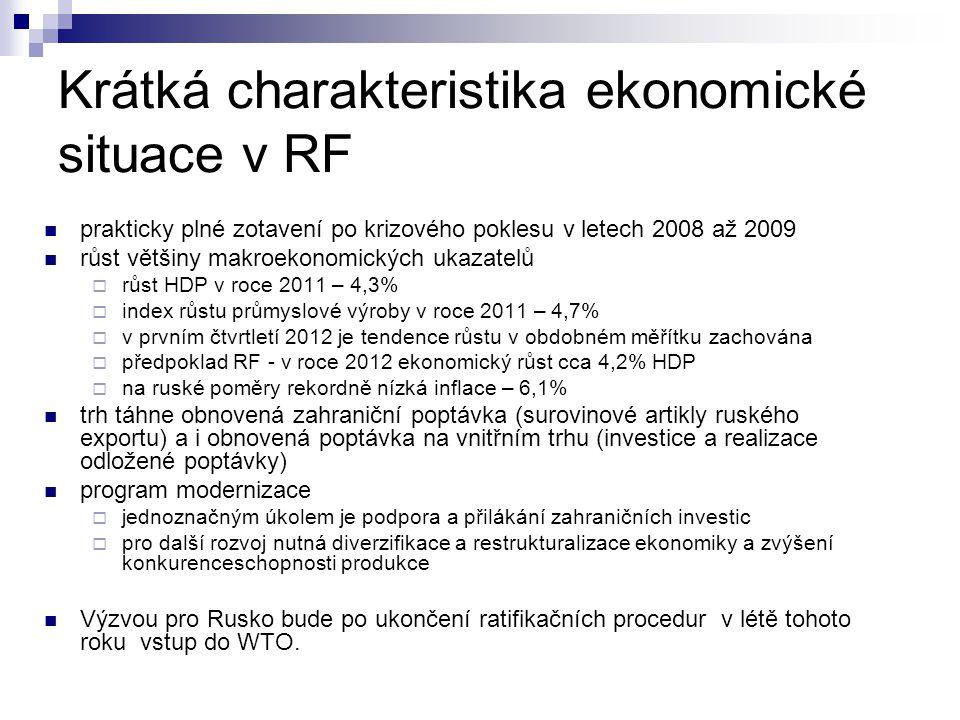 Krátká charakteristika ekonomické situace v RF  prakticky plné zotavení po krizového poklesu v letech 2008 až 2009  růst většiny makroekonomických ukazatelů  růst HDP v roce 2011 – 4,3%  index růstu průmyslové výroby v roce 2011 – 4,7%  v prvním čtvrtletí 2012 je tendence růstu v obdobném měřítku zachována  předpoklad RF - v roce 2012 ekonomický růst cca 4,2% HDP  na ruské poměry rekordně nízká inflace – 6,1%  trh táhne obnovená zahraniční poptávka (surovinové artikly ruského exportu) a i obnovená poptávka na vnitřním trhu (investice a realizace odložené poptávky)  program modernizace  jednoznačným úkolem je podpora a přilákání zahraničních investic  pro další rozvoj nutná diverzifikace a restrukturalizace ekonomiky a zvýšení konkurenceschopnosti produkce  Výzvou pro Rusko bude po ukončení ratifikačních procedur v létě tohoto roku vstup do WTO.