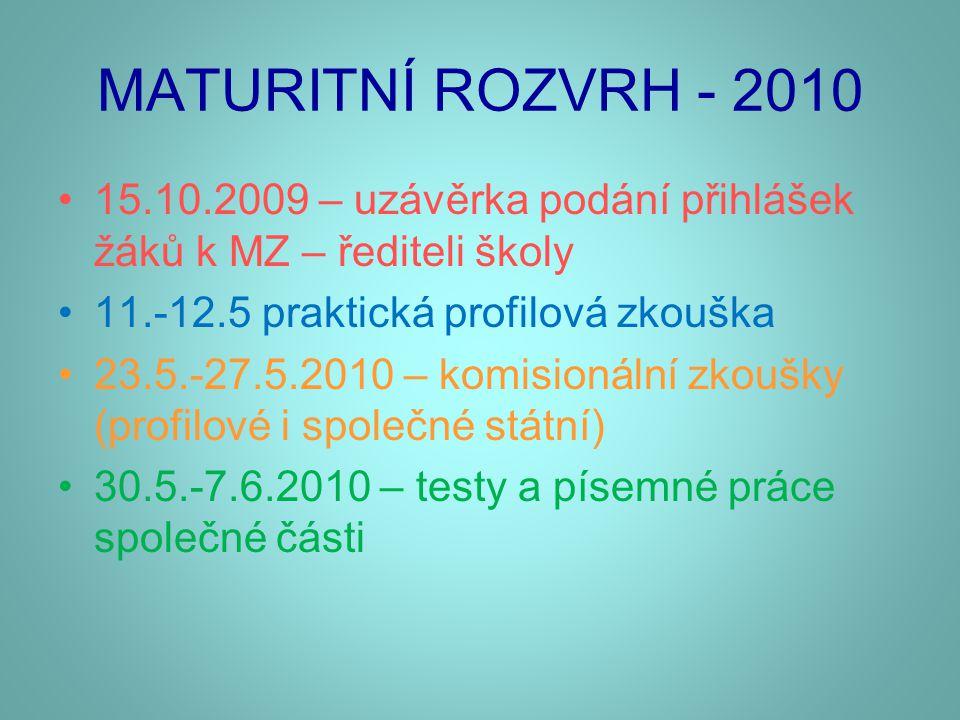 MATURITNÍ ROZVRH - 2010 •15.10.2009 – uzávěrka podání přihlášek žáků k MZ – řediteli školy •11.-12.5 praktická profilová zkouška •23.5.-27.5.2010 – ko