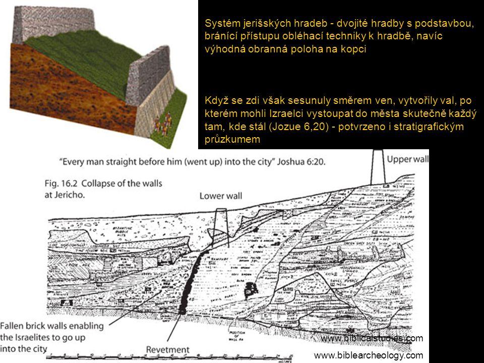 www.biblicalstudies.com www.biblearcheology.com Systém jerišských hradeb - dvojité hradby s podstavbou, bránící přístupu obléhací techniky k hradbě, n