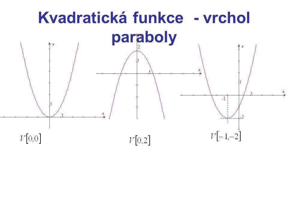 Kvadratická funkce - vrchol paraboly 2 -2