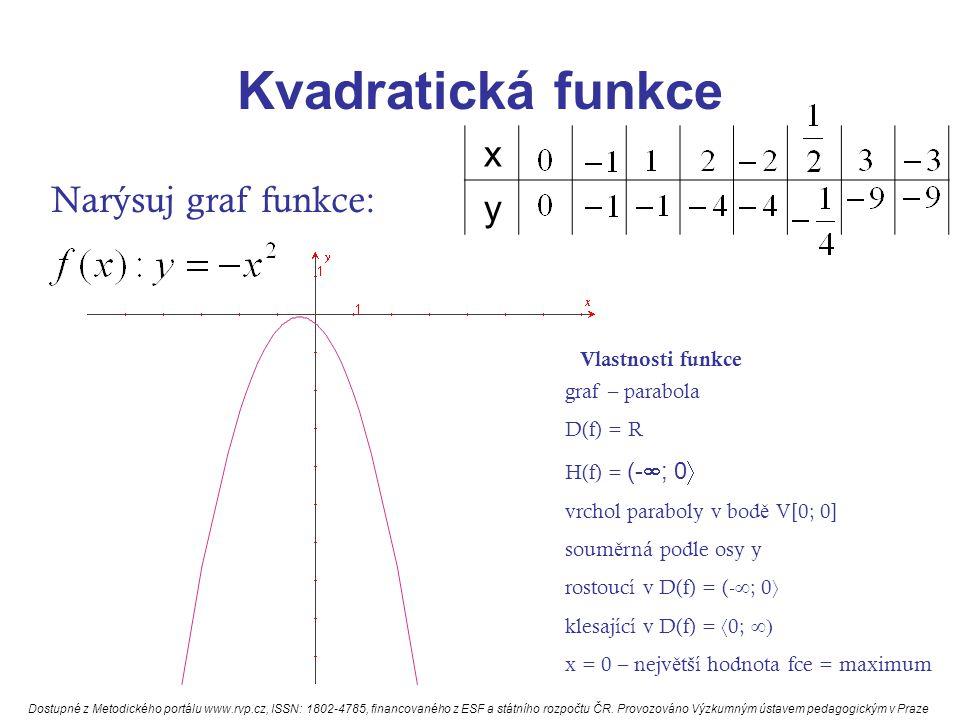 Kvadratická funkce Narýsuj graf funkce: x y Vlastnosti funkce graf – parabola D(f) = R H(f) = (-  ; 0  vrchol paraboly v bod ě V[0; 0] soum ě rná podle osy y rostoucí v D(f) = (-  ; 0  klesající v D(f) =  0;  x = 0 – nejv ě tší hodnota fce = maximum Dostupné z Metodického portálu www.rvp.cz, ISSN: 1802-4785, financovaného z ESF a státního rozpočtu ČR.