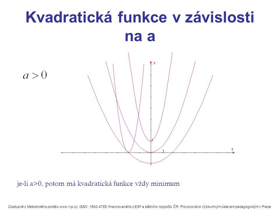 Kvadratická funkce v závislosti na a je-li a>0, potom má kvadratická funkce v ž dy minimum Dostupné z Metodického portálu www.rvp.cz, ISSN: 1802-4785, financovaného z ESF a státního rozpočtu ČR.