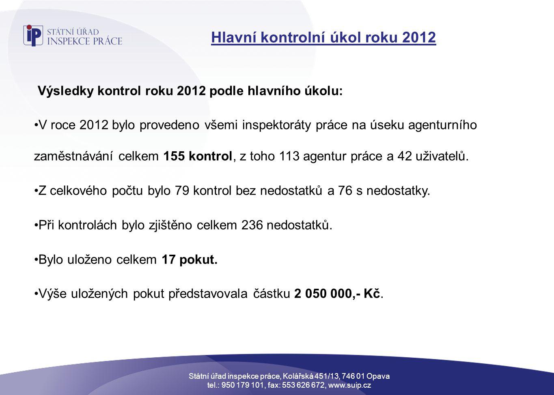 Hlavní kontrolní úkol roku 2012 Výsledky kontrol roku 2012 podle hlavního úkolu: •V roce 2012 bylo provedeno všemi inspektoráty práce na úseku agenturního zaměstnávání celkem 155 kontrol, z toho 113 agentur práce a 42 uživatelů.