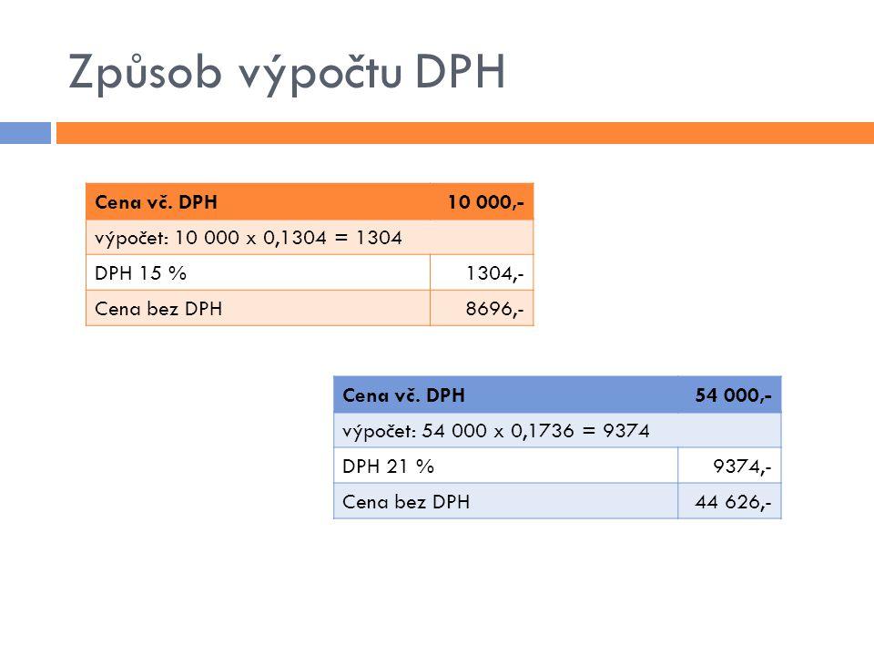 Způsob výpočtu DPH Cena vč. DPH10 000,- výpočet: 10 000 x 0,1304 = 1304 DPH 15 %1304,- Cena bez DPH8696,- Cena vč. DPH54 000,- výpočet: 54 000 x 0,173
