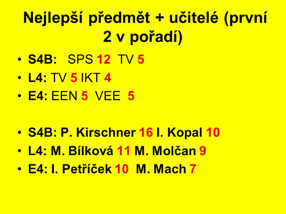 Nejlepší předmět + učitelé (první 2 v pořadí) •S4B: SPS 12 TV 5 •L4: TV 5 IKT 4 •E4: EEN 5 VEE 5 •S4B: P. Kirschner 16 I. Kopal 10 •L4: M. Bílková 11