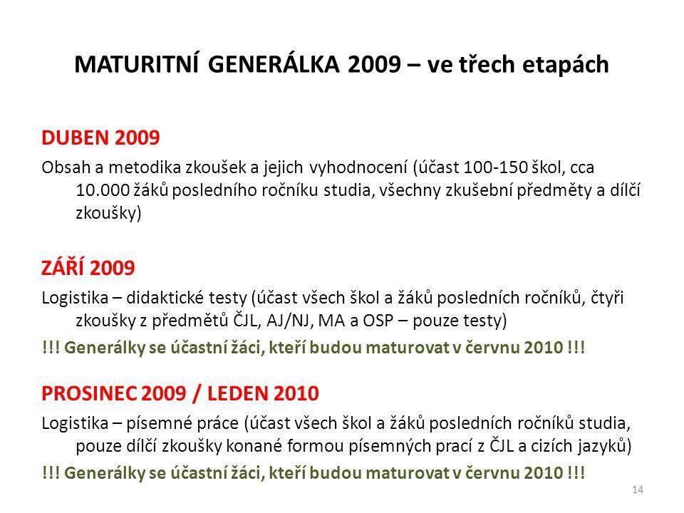 MATURITNÍ GENERÁLKA 2009 – ve třech etapách DUBEN 2009 Obsah a metodika zkoušek a jejich vyhodnocení (účast 100-150 škol, cca 10.000 žáků posledního ročníku studia, všechny zkušební předměty a dílčí zkoušky) ZÁŘÍ 2009 Logistika – didaktické testy (účast všech škol a žáků posledních ročníků, čtyři zkoušky z předmětů ČJL, AJ/NJ, MA a OSP – pouze testy) !!.