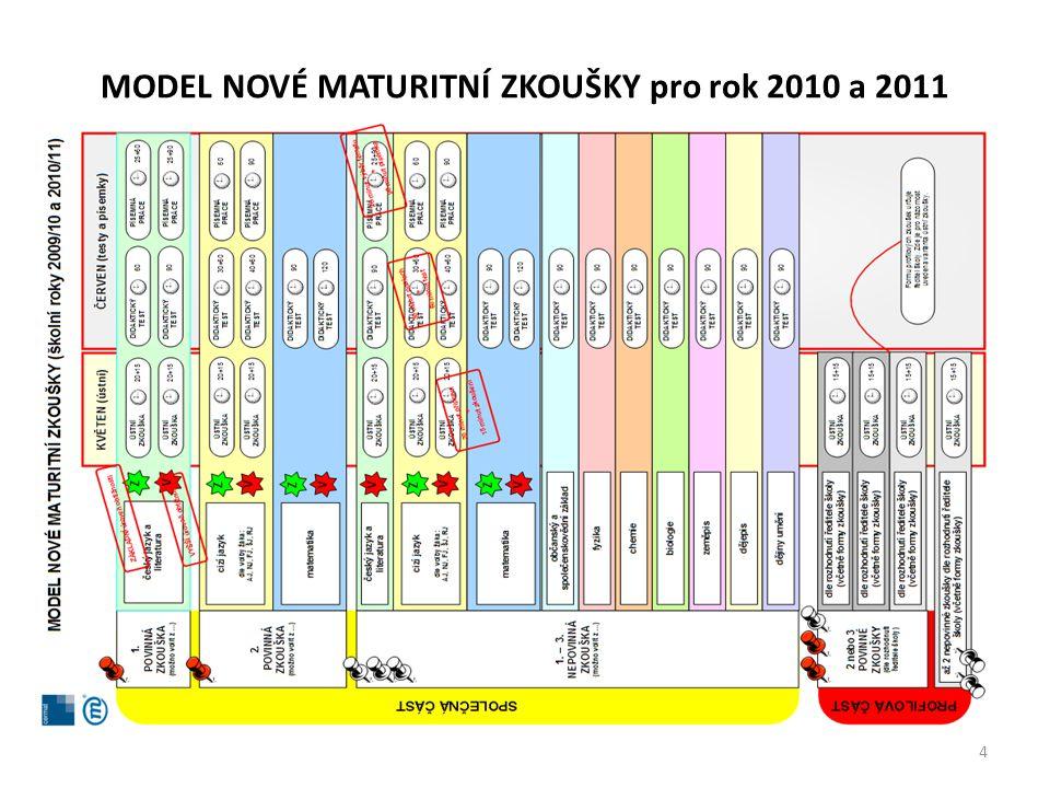 MODEL NOVÉ MATURITNÍ ZKOUŠKY pro rok 2010 a 2011 4