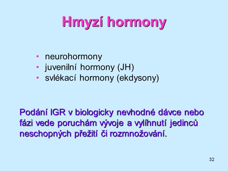 32 Hmyzí hormony •neurohormony •juvenilní hormony (JH) •svlékací hormony (ekdysony) Podání IGR v biologicky nevhodné dávce nebo fázi vede poruchám výv