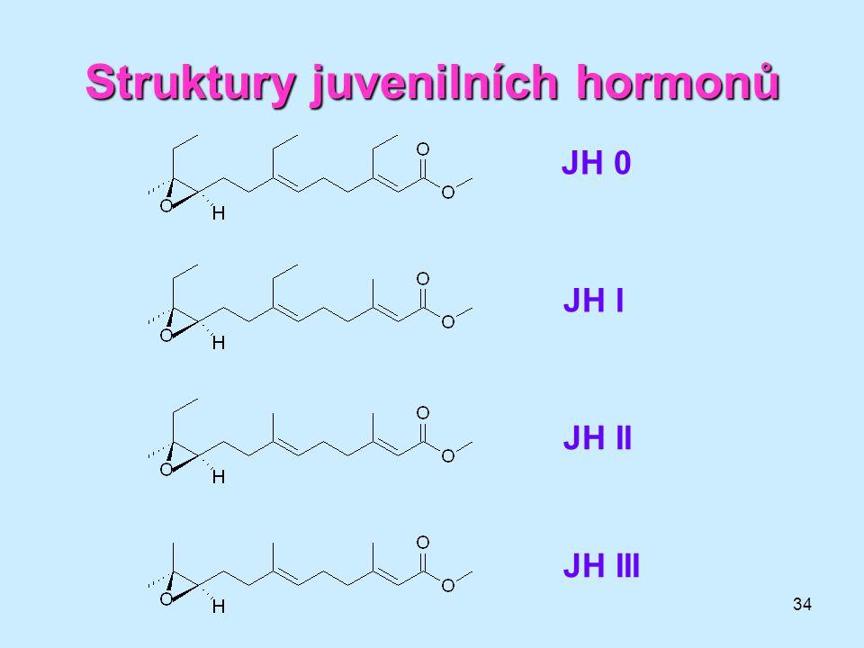 34 Struktury juvenilních hormonů JH 0 JH II JH III JH I