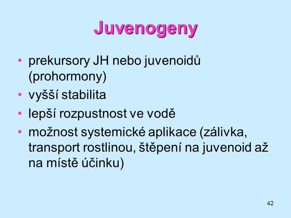 42 Juvenogeny •prekursory JH nebo juvenoidů (prohormony) •vyšší stabilita •lepší rozpustnost ve vodě •možnost systemické aplikace (zálivka, transport
