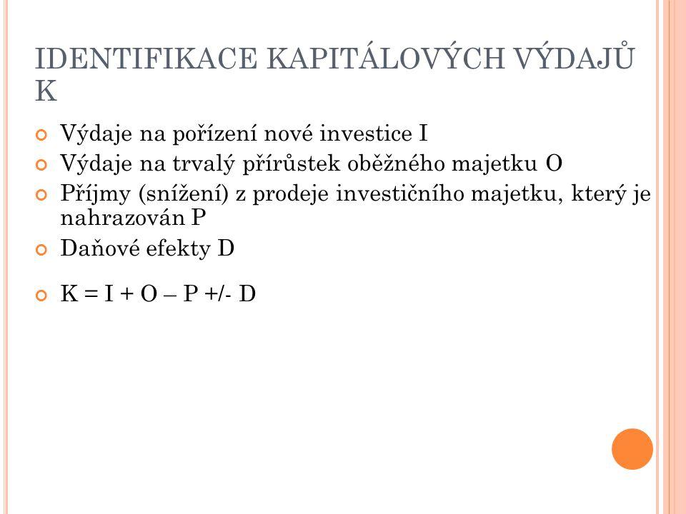 IDENTIFIKACE KAPITÁLOVÝCH VÝDAJŮ K Výdaje na pořízení nové investice I Výdaje na trvalý přírůstek oběžného majetku O Příjmy (snížení) z prodeje invest