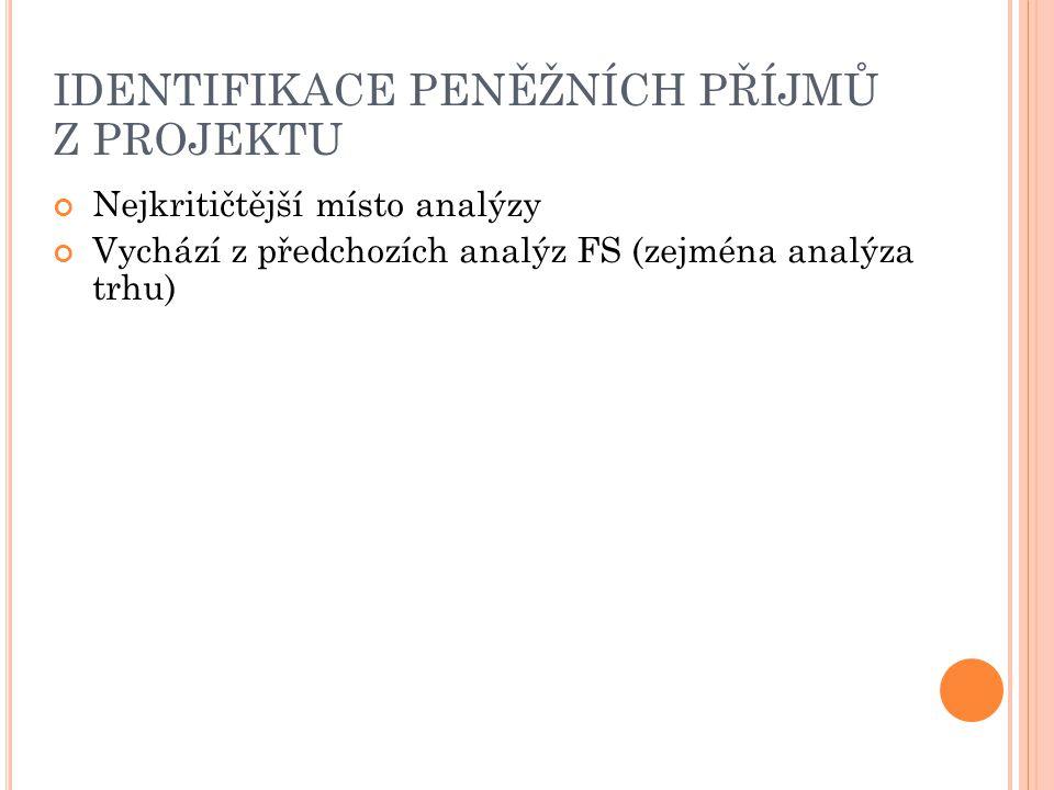 IDENTIFIKACE PENĚŽNÍCH PŘÍJMŮ Z PROJEKTU Nejkritičtější místo analýzy Vychází z předchozích analýz FS (zejména analýza trhu)