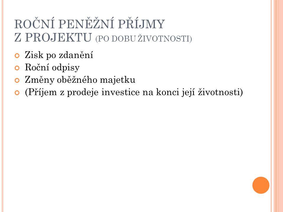 ROČNÍ PENĚŽNÍ PŘÍJMY Z PROJEKTU (PO DOBU ŽIVOTNOSTI) Zisk po zdanění Roční odpisy Změny oběžného majetku (Příjem z prodeje investice na konci její životnosti)