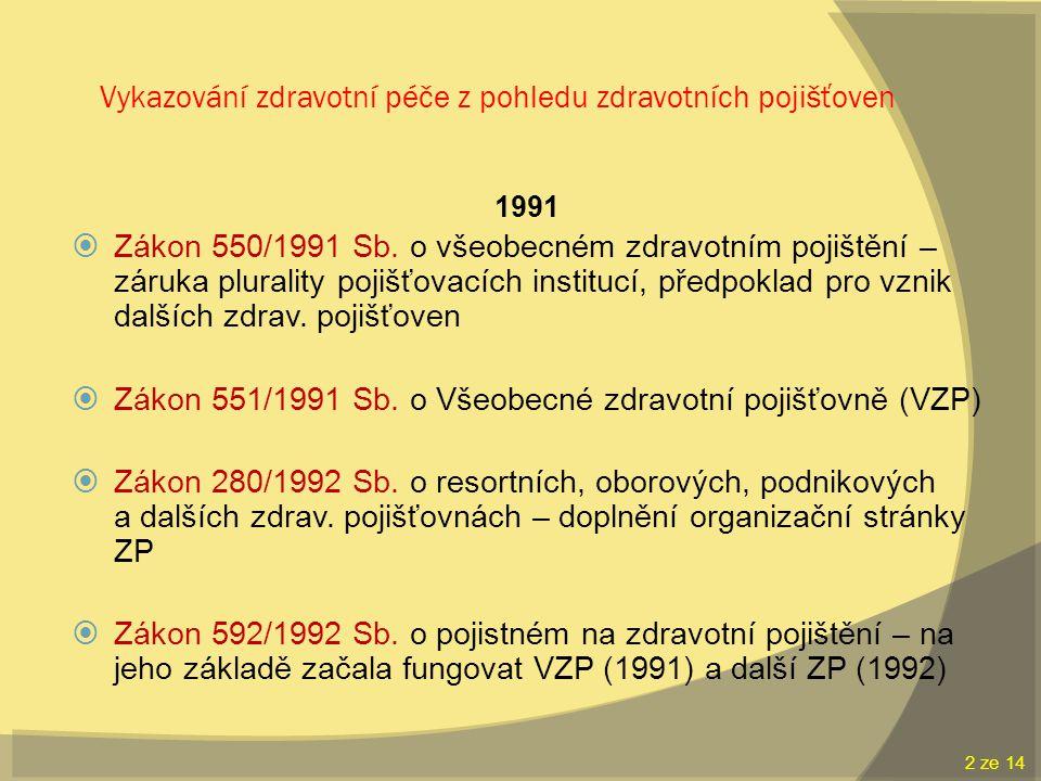Vykazování zdravotní péče z pohledu zdravotních pojišťoven 1991  Zákon 550/1991 Sb.