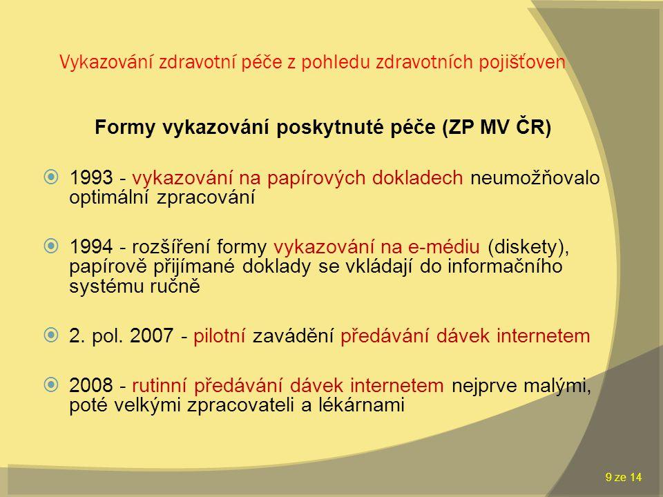 Vykazování zdravotní péče z pohledu zdravotních pojišťoven Formy vykazování poskytnuté péče (ZP MV ČR)  1993 - vykazování na papírových dokladech neumožňovalo optimální zpracování  1994 - rozšíření formy vykazování na e-médiu (diskety), papírově přijímané doklady se vkládají do informačního systému ručně  2.