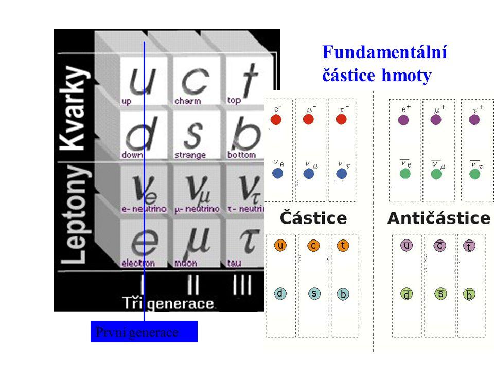 """Fundamentální částice hmoty •všechnu """"běžnou"""" hmotu okolo nás tvoří částice z první generace •ke každé částici hmoty existuje antičástice První genera"""