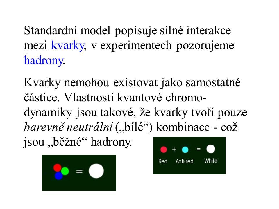 Standardní model popisuje silné interakce mezi kvarky, v experimentech pozorujeme hadrony. Kvarky nemohou existovat jako samostatné částice. Vlastnost