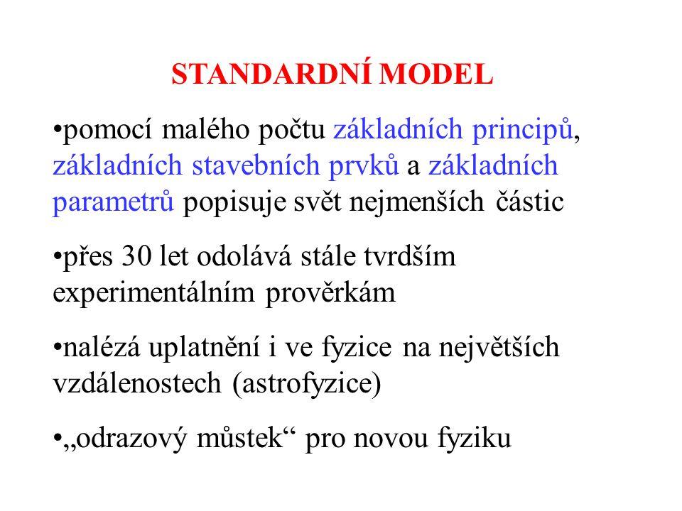 STANDARDNÍ MODEL •pomocí malého počtu základních principů, základních stavebních prvků a základních parametrů popisuje svět nejmenších částic •přes 30
