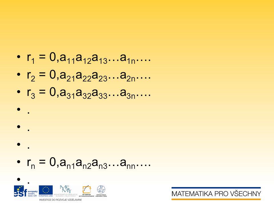 •r 1 = 0,a 11 a 12 a 13 …a 1n …. •r 2 = 0,a 21 a 22 a 23 …a 2n …. •r 3 = 0,a 31 a 32 a 33 …a 3n …. •.•. •.•. •.•. •r n = 0,a n1 a n2 a n3 …a nn …. •.•