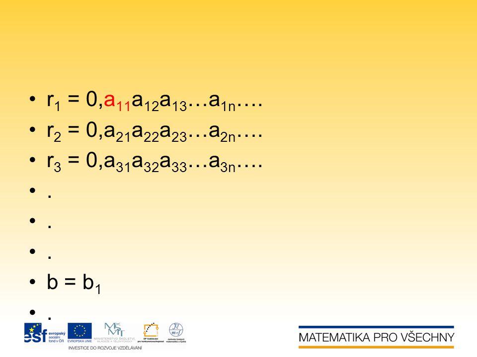 •r 1 = 0,a 11 a 12 a 13 …a 1n …. •r 2 = 0,a 21 a 22 a 23 …a 2n …. •r 3 = 0,a 31 a 32 a 33 …a 3n …. •. •b = b 1 •.