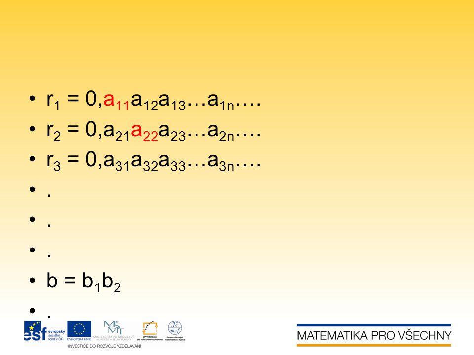 •r 1 = 0,a 11 a 12 a 13 …a 1n …. •r 2 = 0,a 21 a 22 a 23 …a 2n …. •r 3 = 0,a 31 a 32 a 33 …a 3n …. •. •b = b 1 b 2 •.