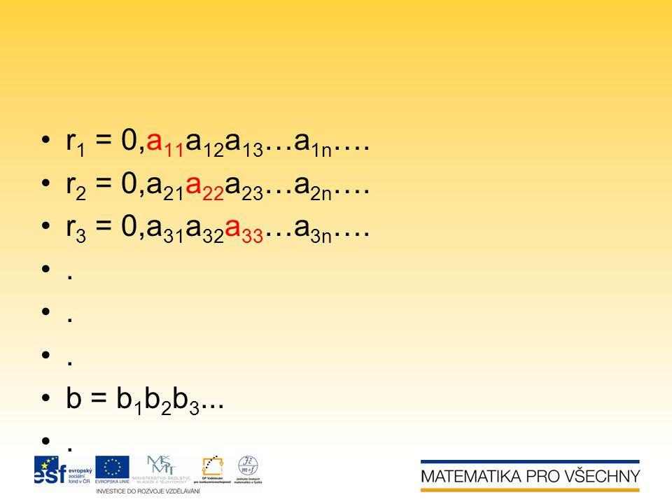 •r 1 = 0,a 11 a 12 a 13 …a 1n …. •r 2 = 0,a 21 a 22 a 23 …a 2n …. •r 3 = 0,a 31 a 32 a 33 …a 3n …. •. •b = b 1 b 2 b 3... •.