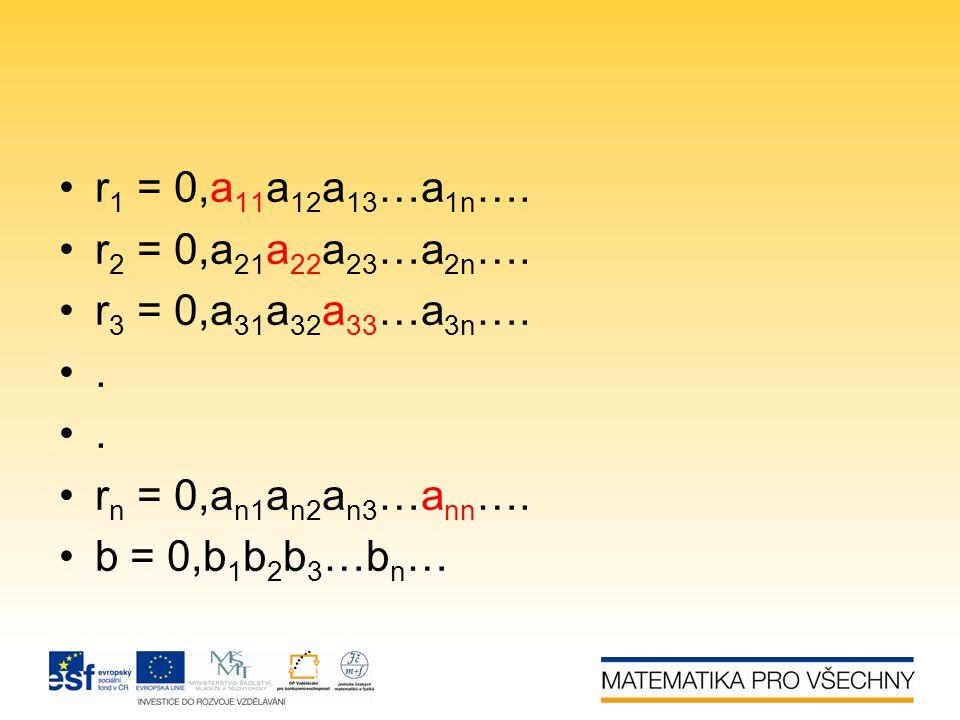 •r 1 = 0,a 11 a 12 a 13 …a 1n …. •r 2 = 0,a 21 a 22 a 23 …a 2n …. •r 3 = 0,a 31 a 32 a 33 …a 3n …. •. •r n = 0,a n1 a n2 a n3 …a nn …. •b = 0,b 1 b 2