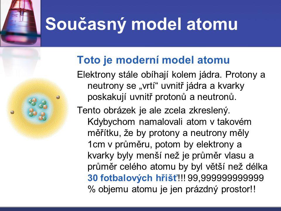 """Současný model atomu Toto je moderní model atomu Elektrony stále obíhají kolem jádra. Protony a neutrony se """"vrtí"""" uvnitř jádra a kvarky poskakují uvn"""