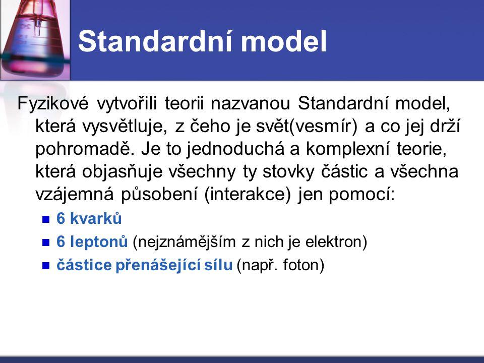 Standardní model Fyzikové vytvořili teorii nazvanou Standardní model, která vysvětluje, z čeho je svět(vesmír) a co jej drží pohromadě. Je to jednoduc