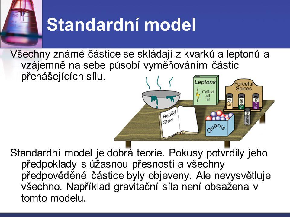 Standardní model Všechny známé částice se skládají z kvarků a leptonů a vzájemně na sebe působí vyměňováním částic přenášejících sílu. Standardní mode