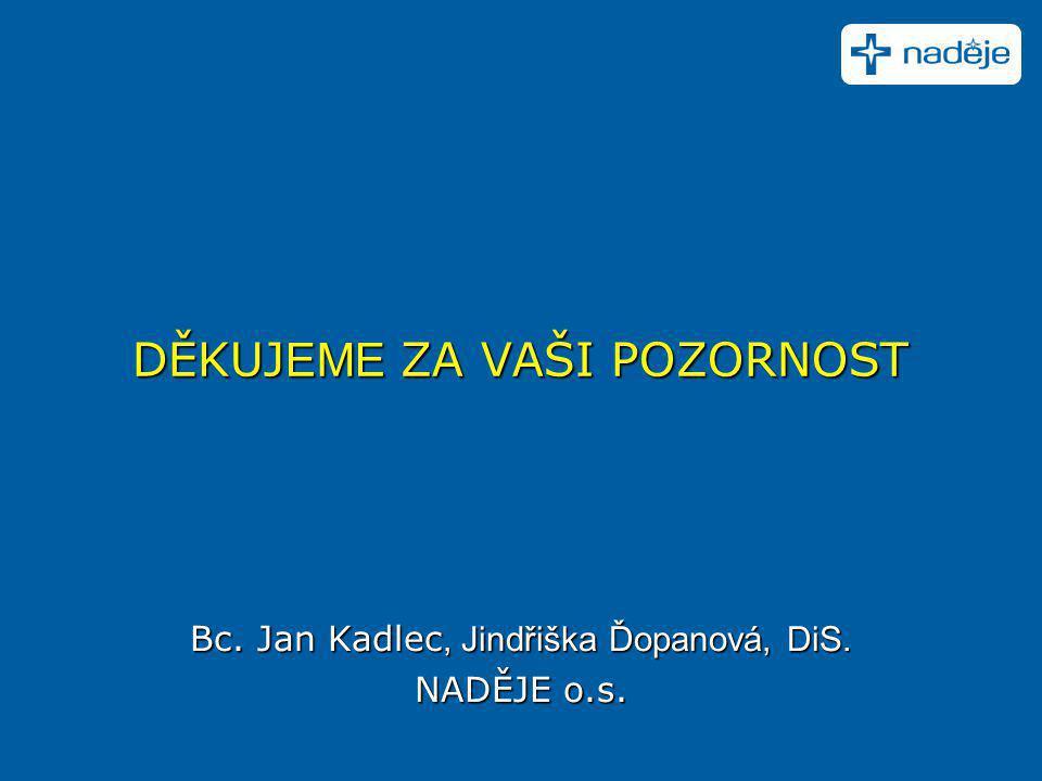 DĚKUJ EME ZA VAŠI POZORNOST Bc. Jan Kadlec, Jindřiška Ďopanová, DiS. NADĚJE o.s.