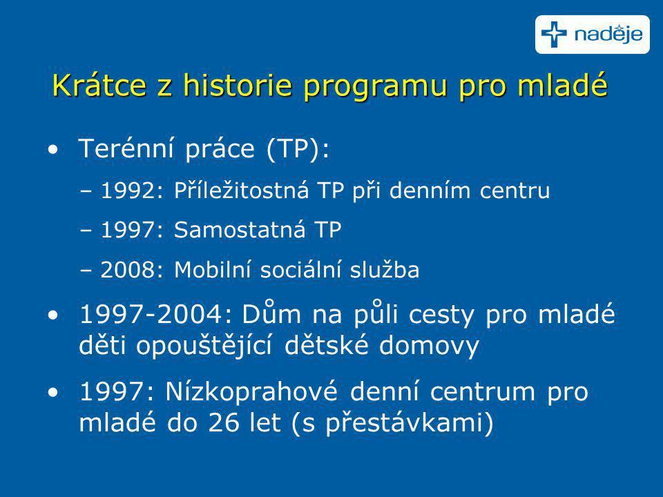 Krátce z historie programu pro mladé •Terénní práce (TP): –1992: Příležitostná TP při denním centru –1997: Samostatná TP –2008: Mobilní sociální služb