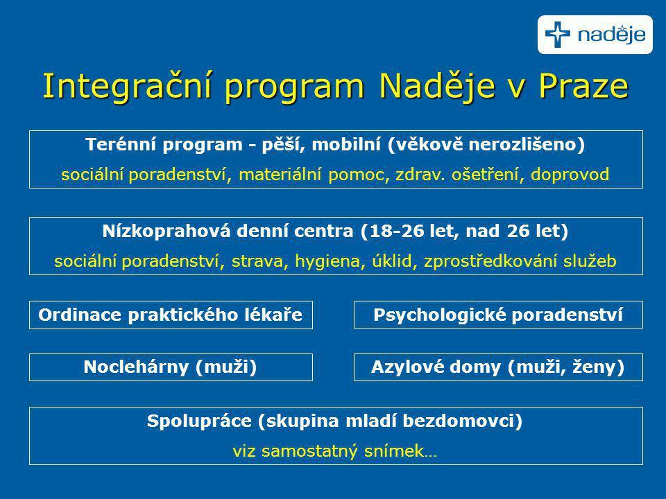 Integrační program Naděje v Praze Nízkoprahová denní centra (18-26 let, nad 26 let) sociální poradenství, strava, hygiena, úklid, zprostředkování služ