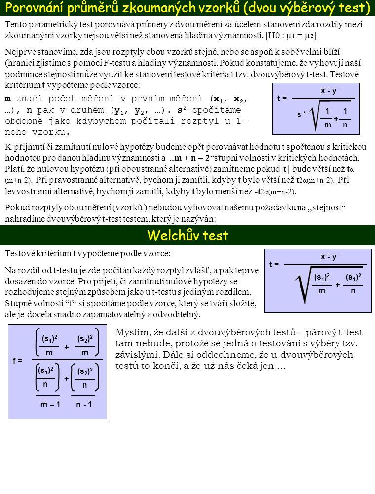 Porovnání průměrů zkoumaných vzorků (dvou výběrový test) Welchův test Tento parametrický test porovnává průměry z dvou měření za účelem stanovení zda