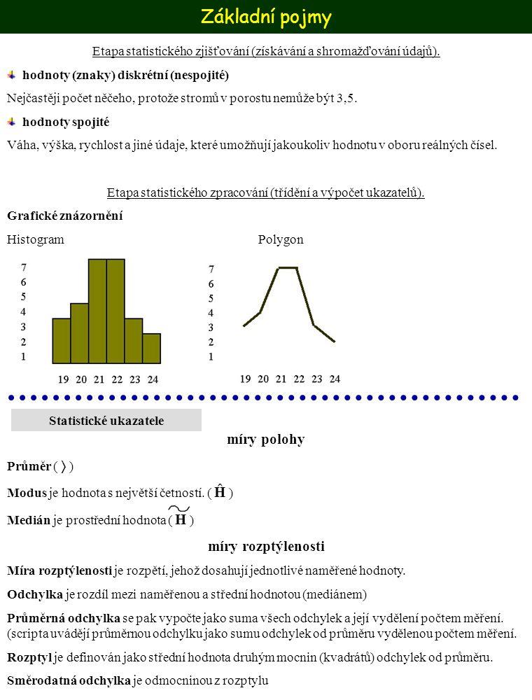 Základní pojmy Statistické ukazatele Etapa statistického zjišťování (získávání a shromažďování údajů). hodnoty (znaky) diskrétní (nespojité) Nejčastěj