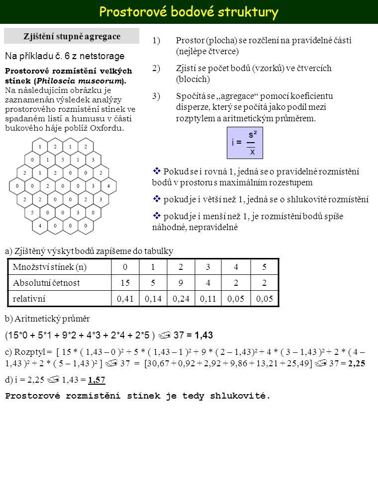 Prostorové bodové struktury Zjištění stupně agregace Na příkladu č. 6 z netstorage Prostorové rozmístění velkých stínek ( Philoscia muscorum ). Na nás