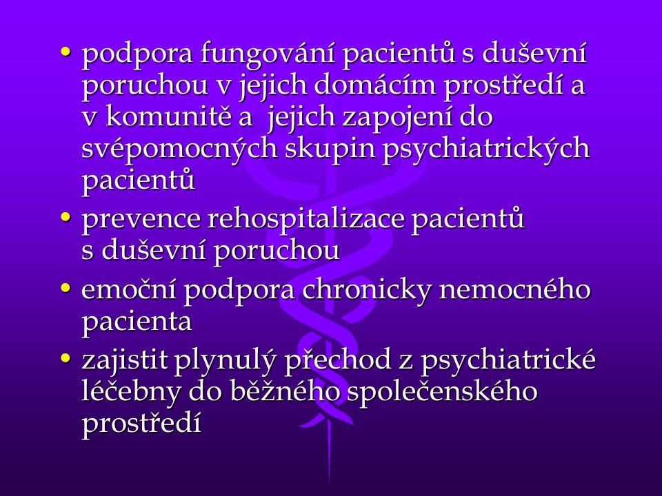 •podpora fungování pacientů s duševní poruchou v jejich domácím prostředí a v komunitě a jejich zapojení do svépomocných skupin psychiatrických pacien