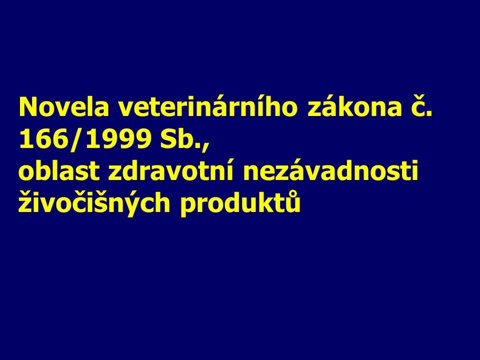 Novela veterinárního zákona č. 166/1999 Sb., oblast zdravotní nezávadnosti živočišných produktů