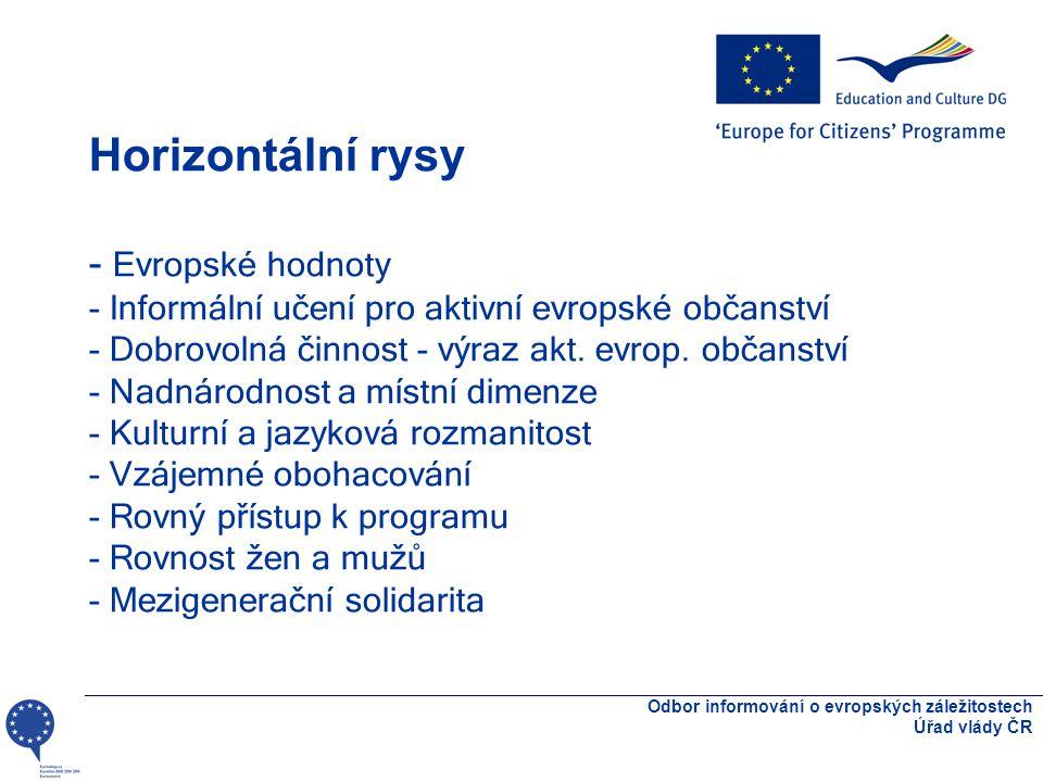 Horizontální rysy - Evropské hodnoty - Informální učení pro aktivní evropské občanství - Dobrovolná činnost - výraz akt.